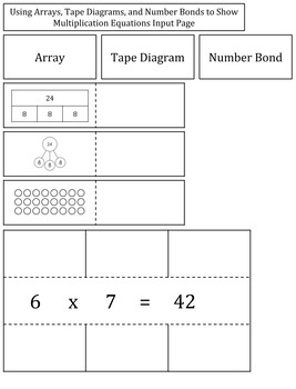 3rd Grade, Module 3 (Multiplication) Input/Output Interactive Notebook
