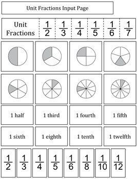 3rd Grade, Module 5 (Fractions) Input/Output Interactive Notebook