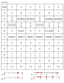 3rd Grade Module 5 Task Cards - Fractions - Editable