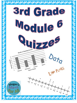 3rd Grade Module 6 Quizzes for Topics A and B - Editable - SBAC