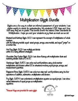 3rd Grade Multiplication Glyphs