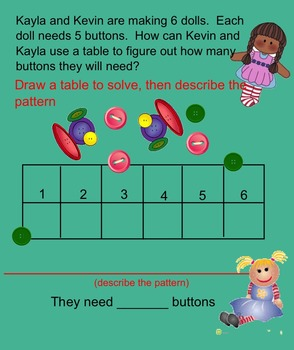 3rd Grade Multiplication: Go Math! Unit 5 Task Review-Smar
