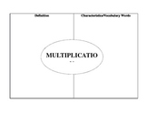 3rd Grade Multiplication Graphic Organizer 3.OA