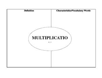 3rd Grade Multiplication Graphic Organizer 3.OA