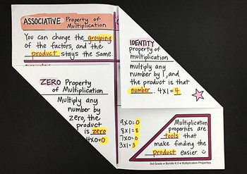 Doodle Notes - 3rd Grade Multiplication Properties Foldable
