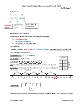3rd Grade New York State Multiplication Study Guide