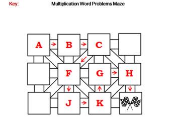 3rd Grade Multiplication Word Problems: Math Maze