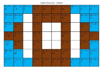 3rd Grade Multiplication and Division Facts Hidden Pictures