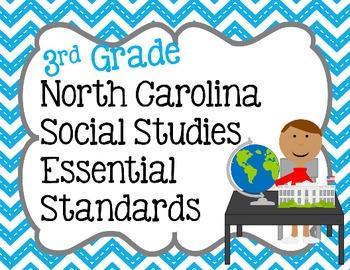 3rd Grade NC Social Studies Essential Standard Posters