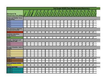 3rd Grade NGSS Standards Checklist & Class Summary