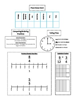 3rd Grade NGSSS Reference Sheet