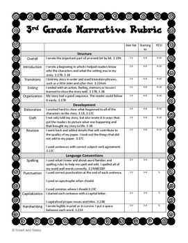 3rd Grade Narrative and Expository Rubrics TEKS Aligned