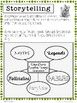 3rd Grade National Geographic Reach for Reading (Unit 6 Week 4 Supplement)