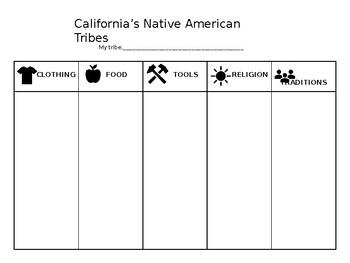 3rd Grade Native American Tribe Organizer