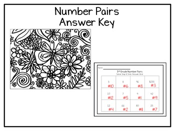 3rd Grade Number Pairs: Solve, Snip & Stick; TEKS: 3.5E