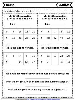 3rd Grade OA Quizzes: 3rd Grade Math Quizzes, Operations & Algebraic Thinking