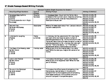 3rd Grade Passage Based Writing Prompts