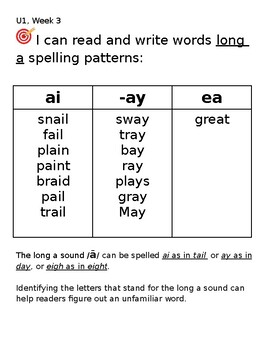 3rd Grade Phonics Patters - All Units for Treasures Spelling lists