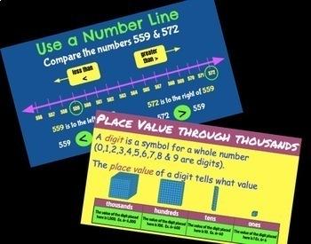 3rd Grade Place Value Bundle