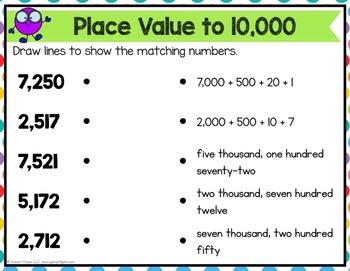 3rd Grade Place Value - FREE Google Classroom Sample Resource