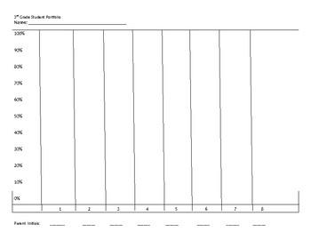 3rd Grade Portfolio Chart!