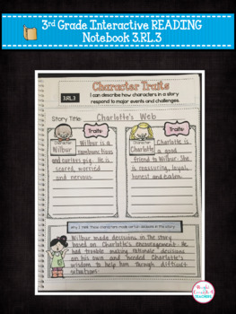 3rd Grade READING Interactive Notebook {Common Core Aligned}