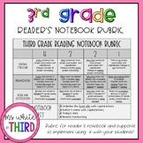 3rd Grade Reader's Notebook Rubric