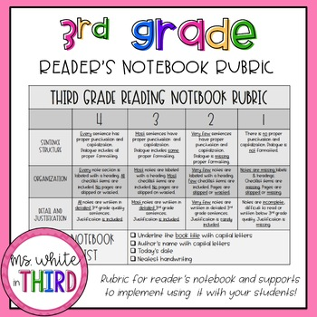 3rd Grade Reader's Notebook Rubric