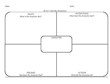 3rd Grade Reading Common Core Graphic Organizers