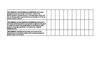 3rd Grade Reading Common Core/Pa Core Spreadsheet