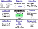 Independent Reading 3rd