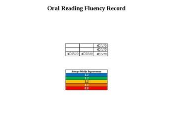 3rd Grade Reading Fluency Record