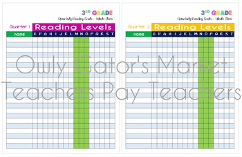 3rd Grade Reading Goals Tracking Chart Bundle – Fountas an