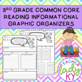 3rd Grade Reading Informational Common Core Graphic Organizers