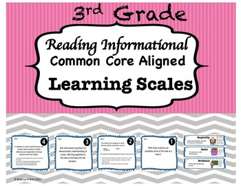 3rd Grade Reading Informational Learning Scales-Common Core Aligned
