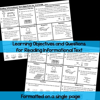 3rd Grade Reading Informational Text Graphic Organizers for Common Core