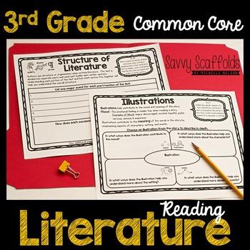3rd Grade Reading Literature Graphic Organizers for Common Core