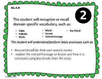 3rd Grade Reading Literature Learning Scales-Common Core Aligned