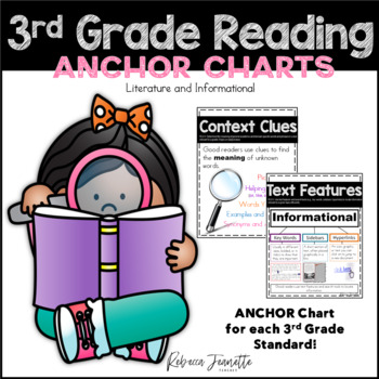 3rd Grade Reading Posters Bundle