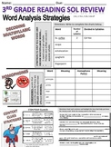 3rd Grade Reading SOL Review Pack