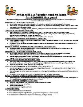 3rd Grade Reading Standards