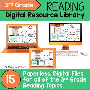 3rd Grade Reading Standards Digital Resource Library