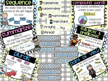 Reading Street 3rd Grade 2013 Focus Wall Posters Unit 1 BUNDLE