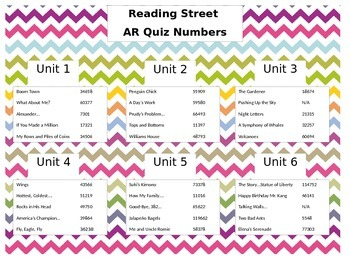 3rd Grade Reading Street AR Quiz Numbers