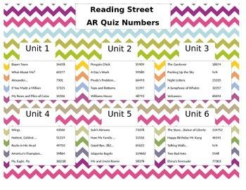 3rd Grade Reading Street AR Quiz Numbers