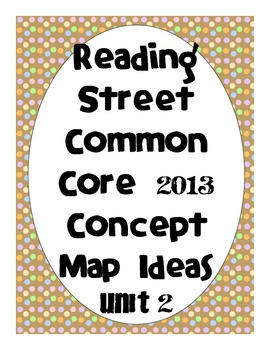 Reading Street Common Core 2013-Concept Map Ideas-Grade 3-Unit 2