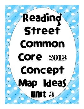 Reading Street Common Core 2013-Concept Map Ideas-Grade 3-Unit 3