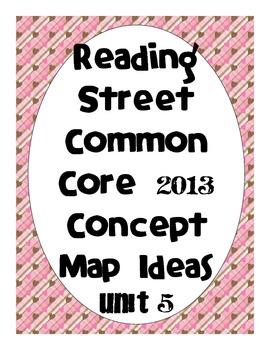 Reading Street Common Core 2013-Concept Map Ideas-Grade 3-Unit 5