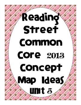 Reading Street Common Core 2013-Concept Map Ideas-Grade 3-Unit 5