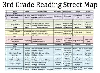 3rd Grade Reading Street Map